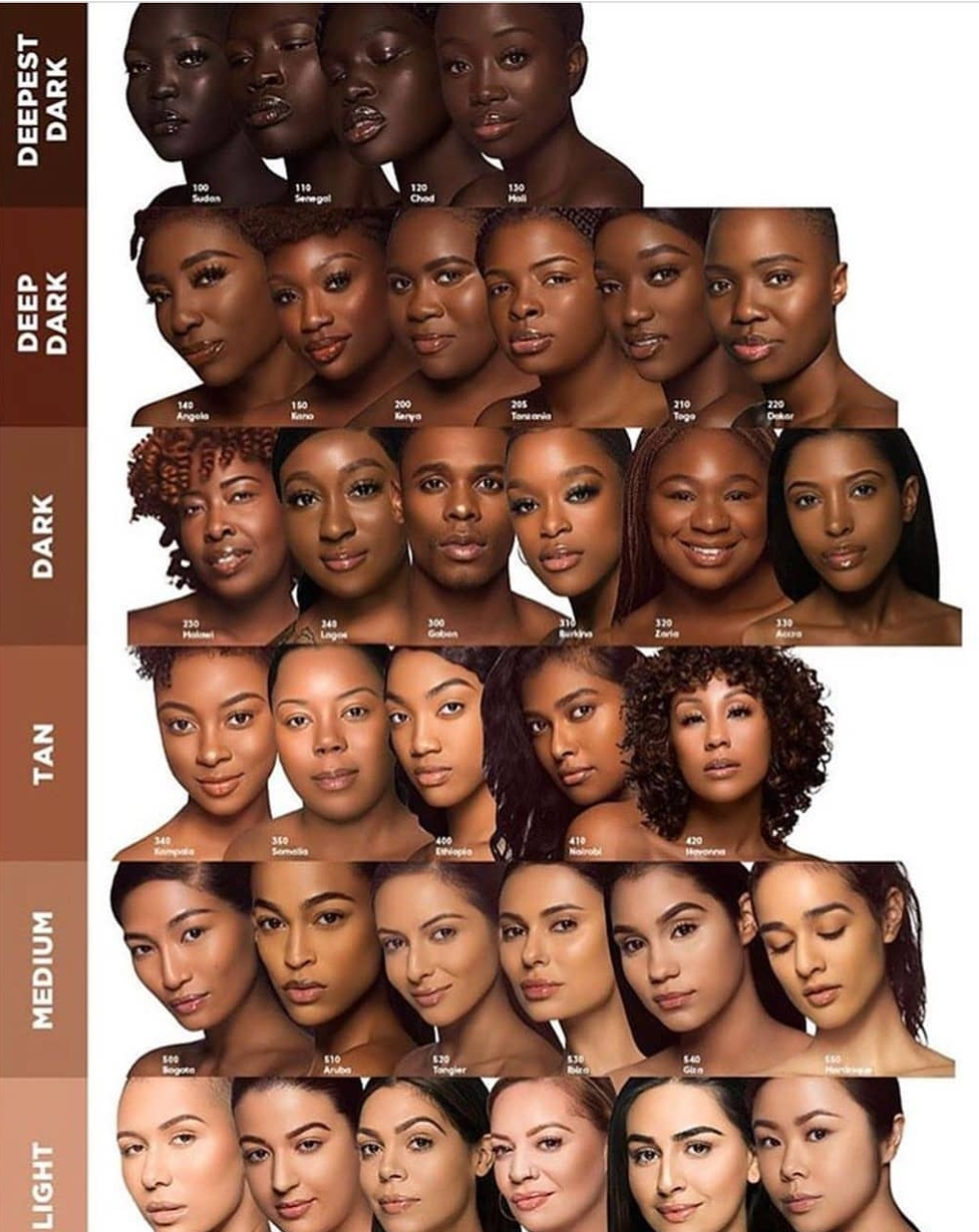 The-Importance-of-Melanin
